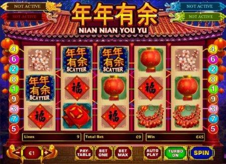 Игровой автомат Nian Nian You Yu и его четыре джекпота